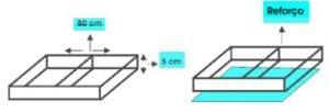 Reforço do chão e do teto do acumulador de orgônio.